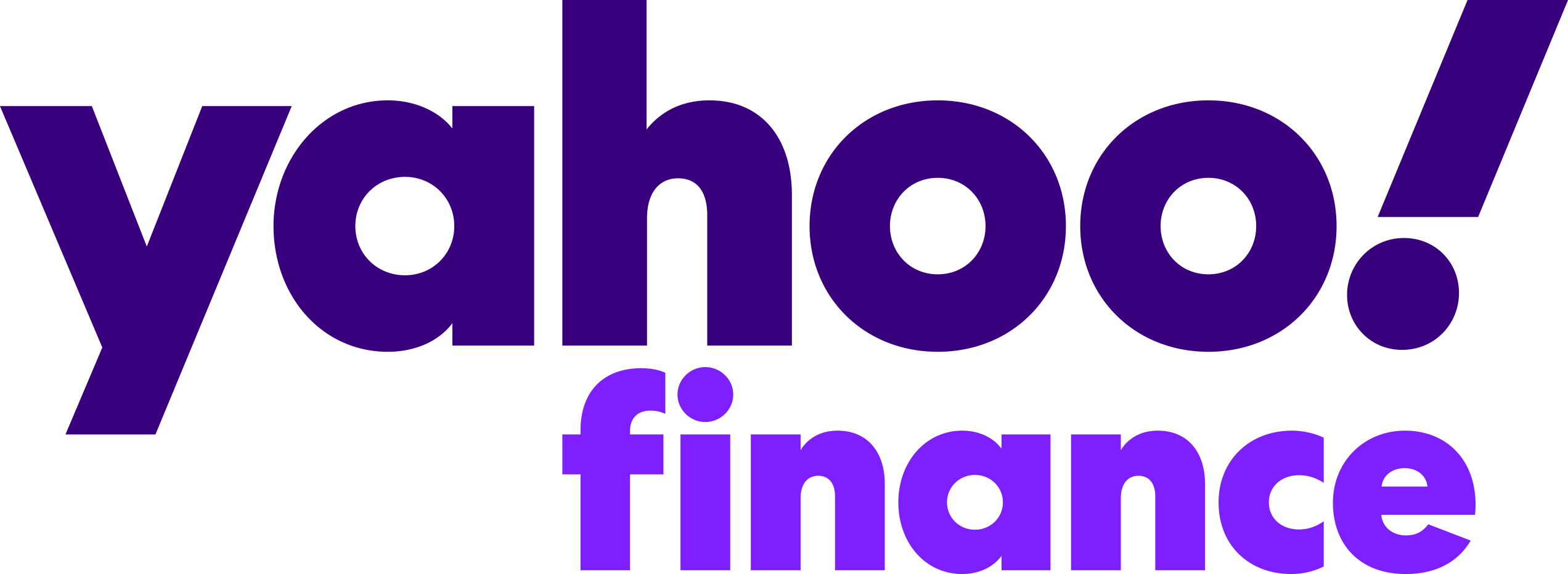 Powered by Yahoo Finance