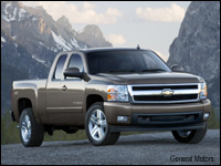 Best Selling American Cars