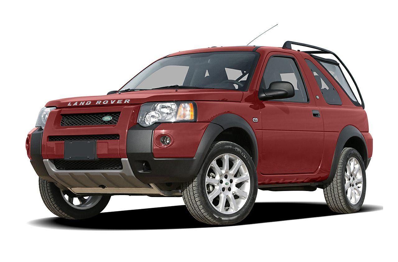 Kekurangan Toyota Freelander Murah Berkualitas