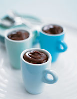 Warm Chocolate Fromage Frais