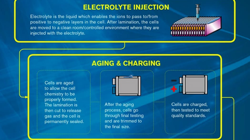 nissan leaf battery infographic