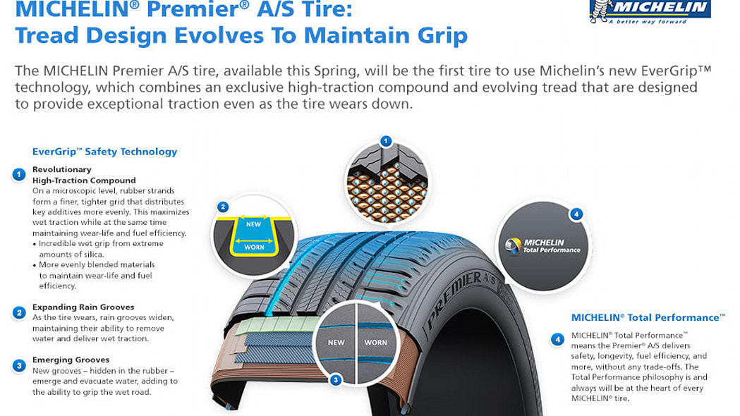 New Michelin Tire Improves As It Ages Autoblog