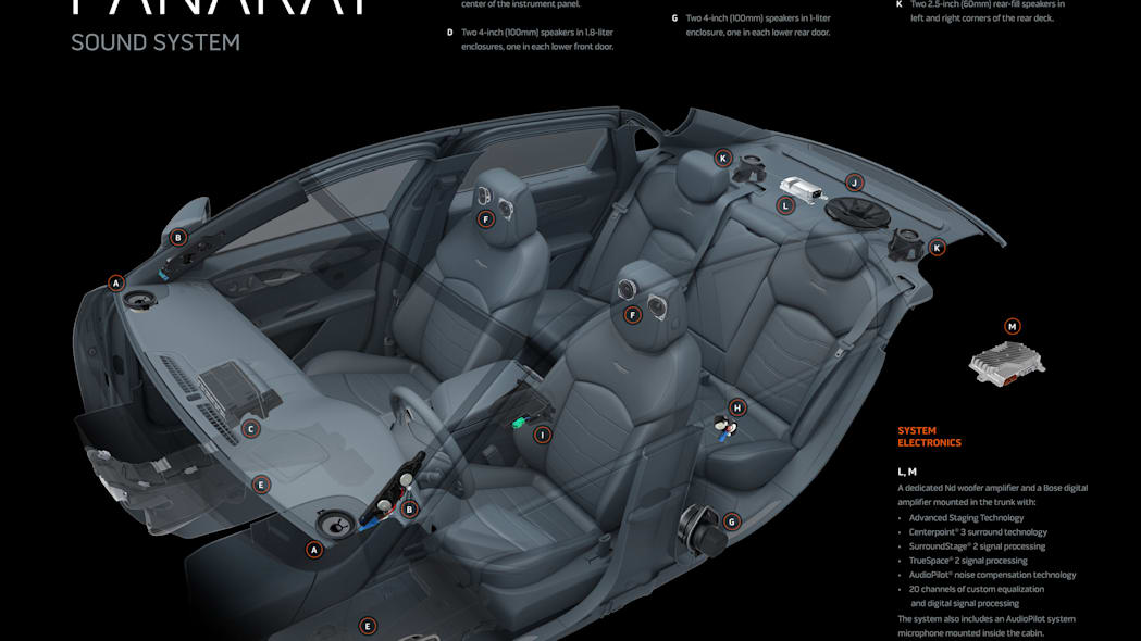 Rendering of the interior of the Cadillac CT6 and the 34-speaker Bose Panaray system speaker placement.