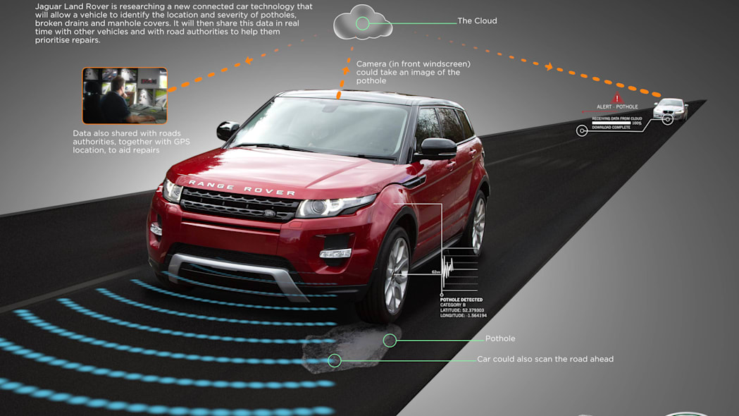 Land Rover Range Rover Evoque with Pothole Alert system
