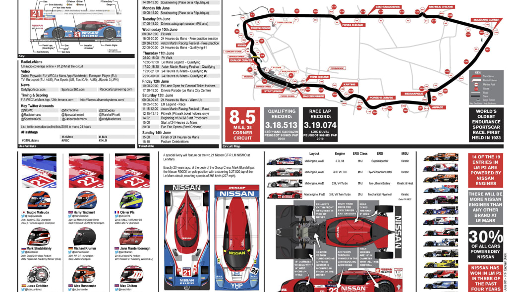 24 hours of le mans track map