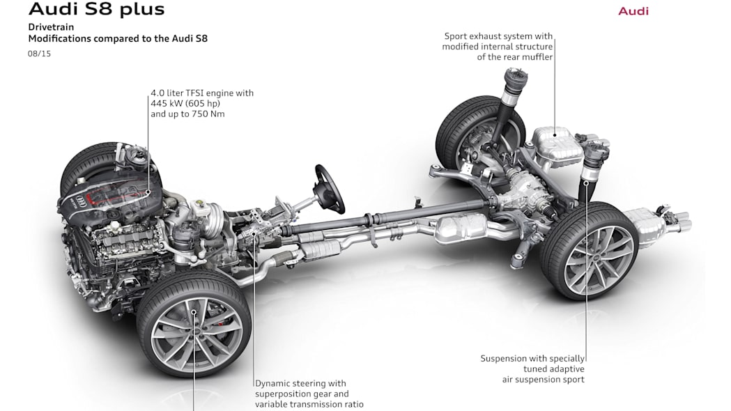 2016 Audi S8 Plus drivetrain diagram