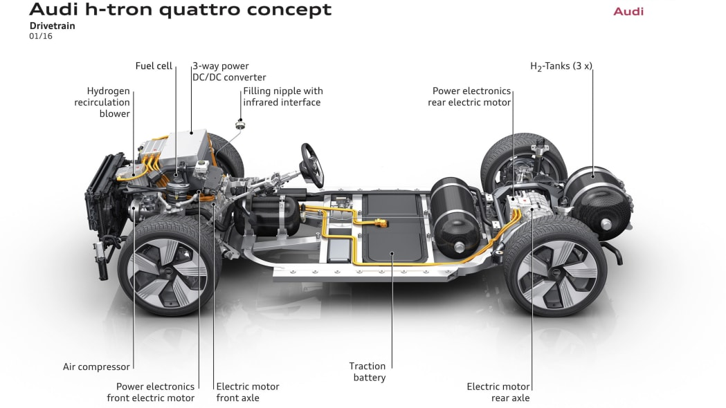 audi h-tron concept chassis