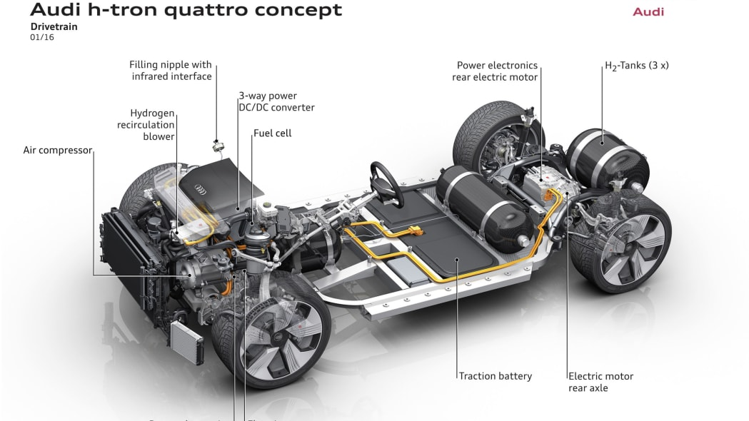 audi h-tron concept chassis three quarters