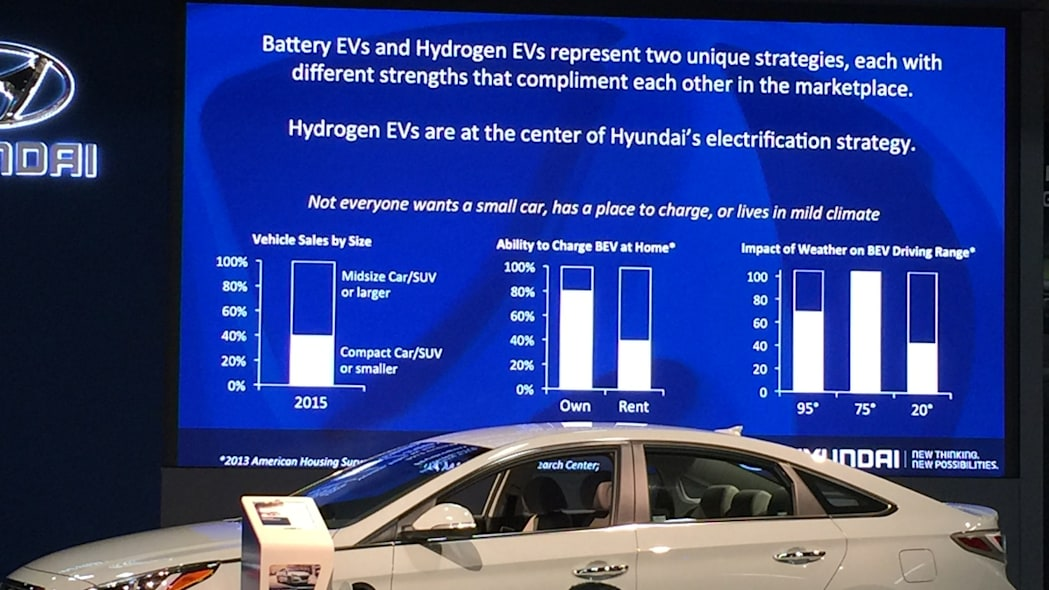 Hyundai Fuel Cell Plans
