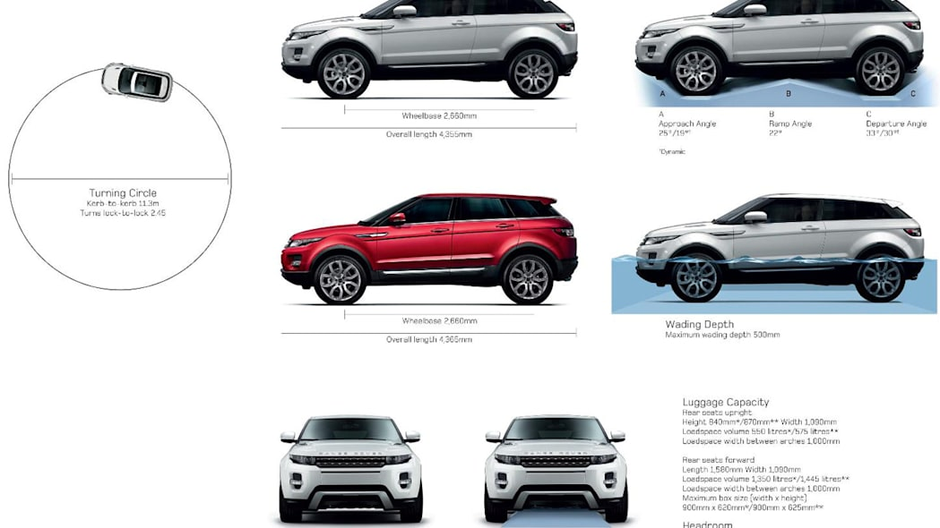Land Rover Range Rover Evoque capabilities and dimensions