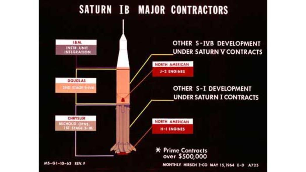 Saturn IB contractors