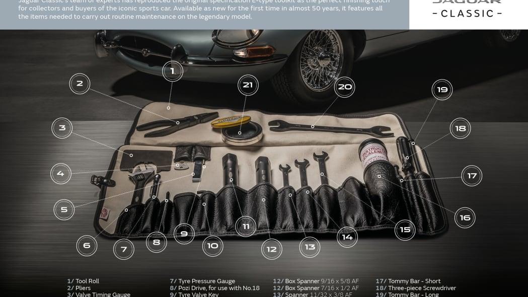 jaguar-classic-e-type-toolkit-6