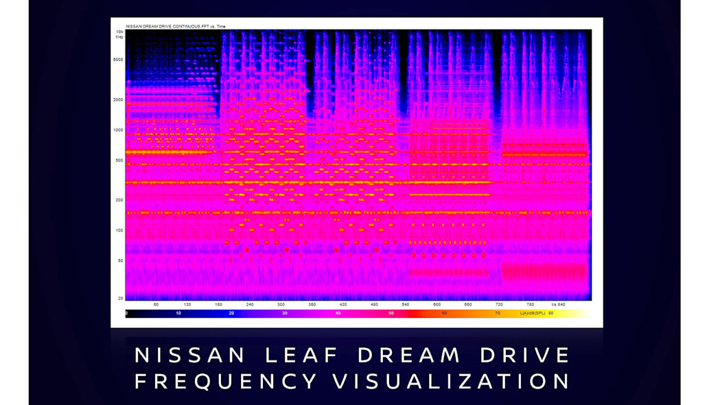 Nissan_dream_drive_frequency_v2
