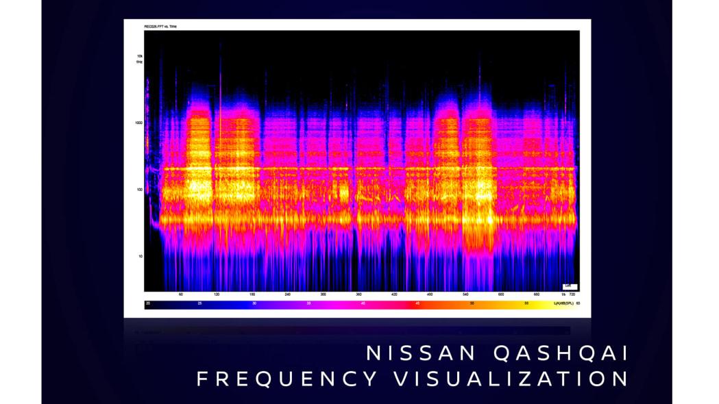 Nissan_Qashqai_frequency_v2