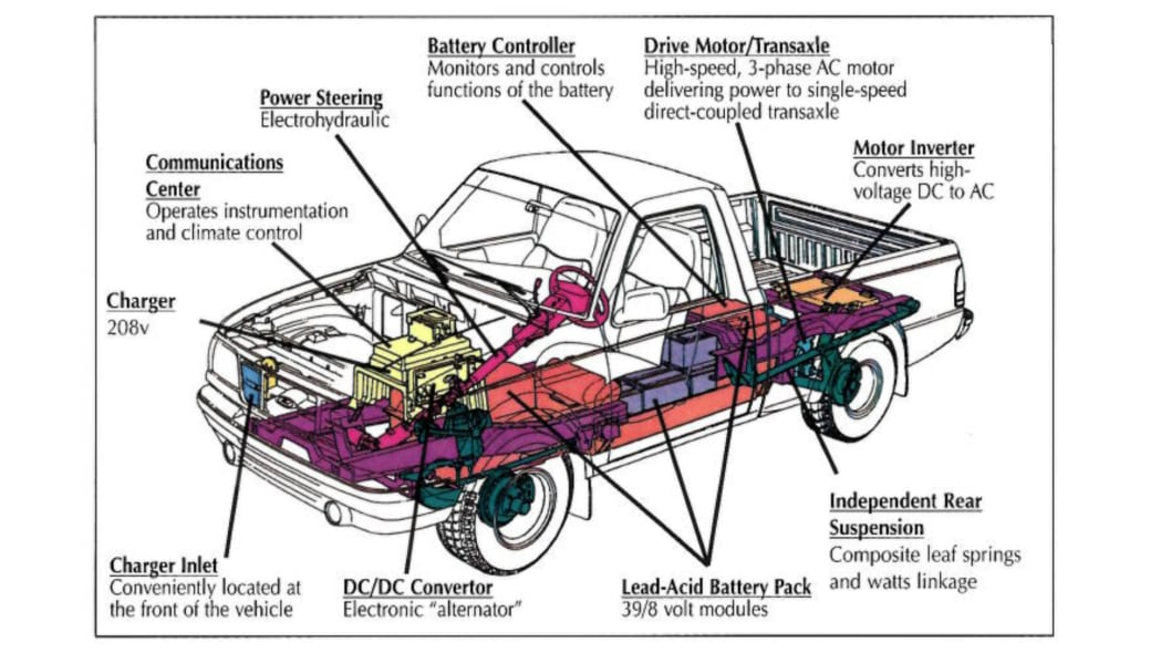 1998 Ford Ranger Electric diagram
