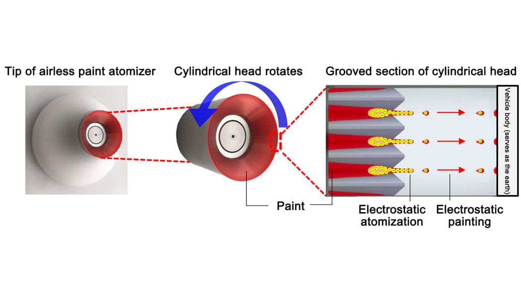 Toyota airless paint atomizer 3