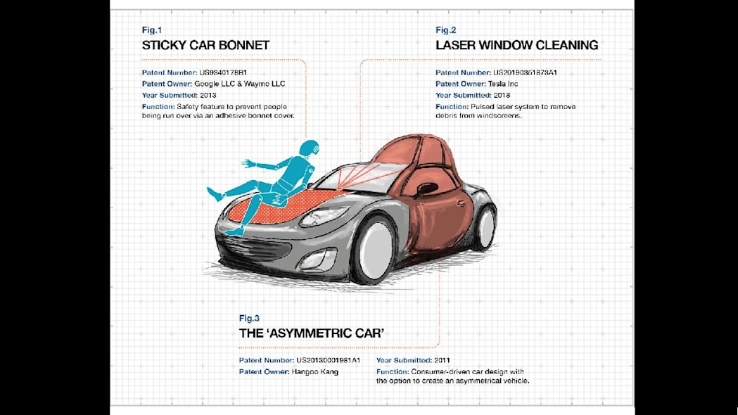 Weird car patents