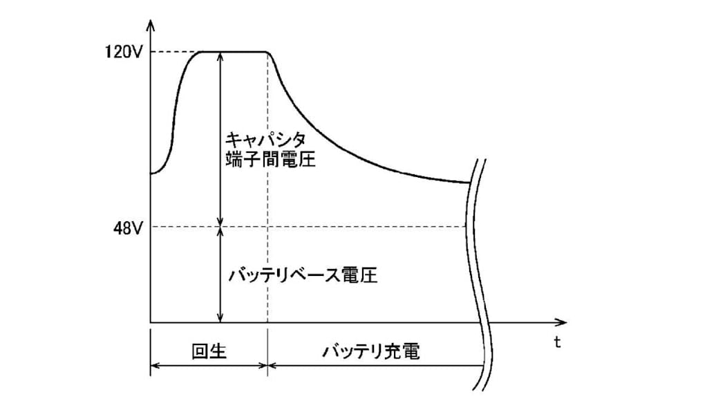 mazda_awd_hybrid_japan_patent_010