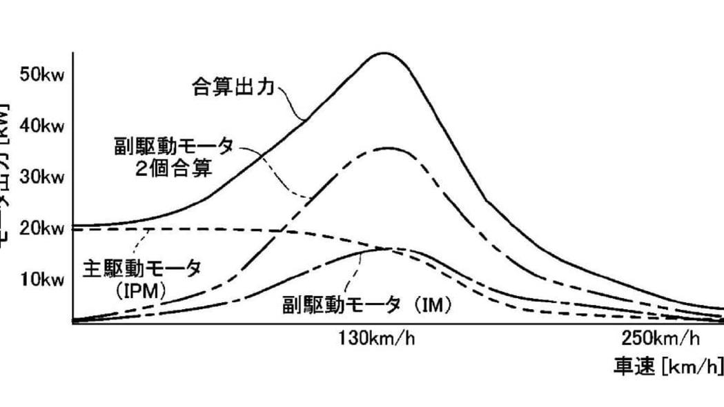 mazda_awd_hybrid_japan_patent_011