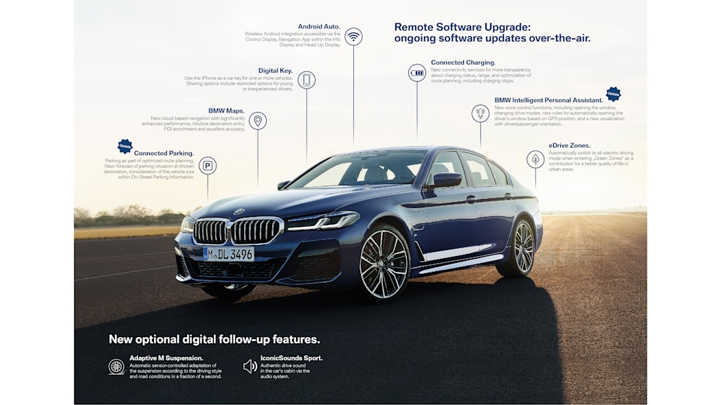 BMW digital services