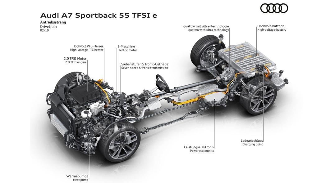 2021 Audi A7 55 TFSI e