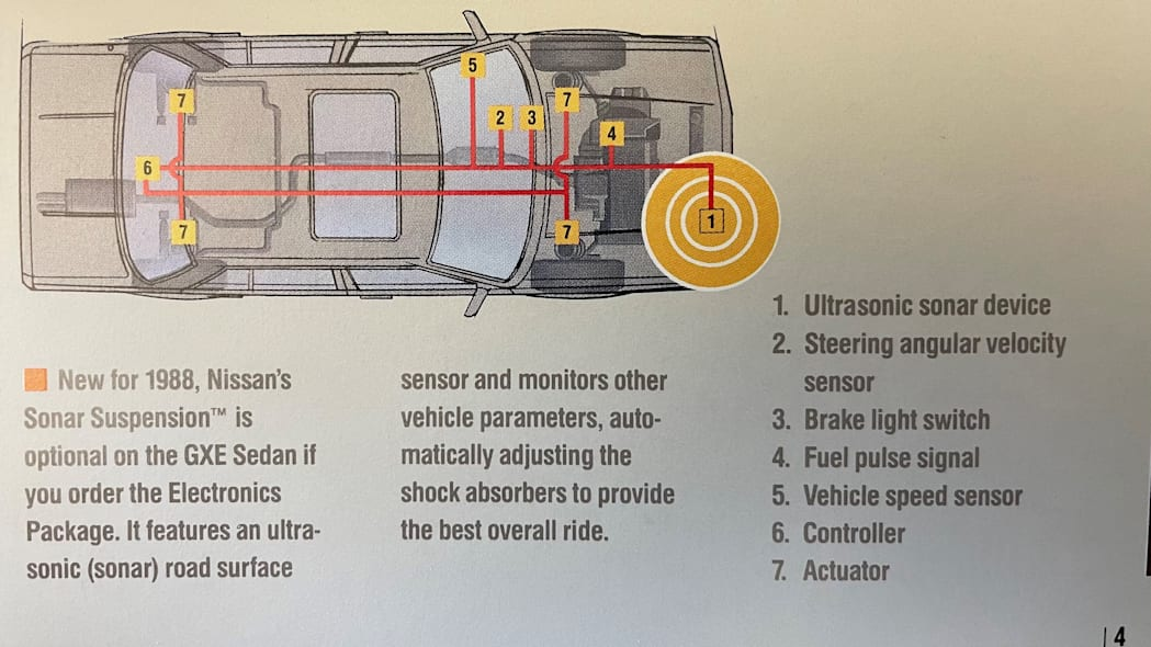 Maxima Sonar Suspension Overview