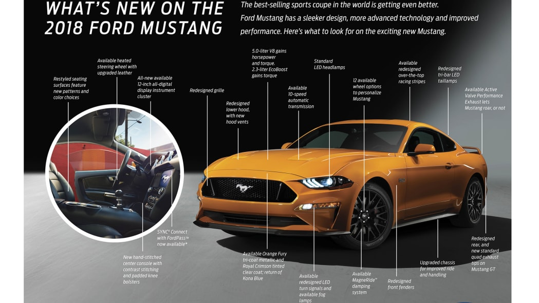 2018 Ford Mustang new