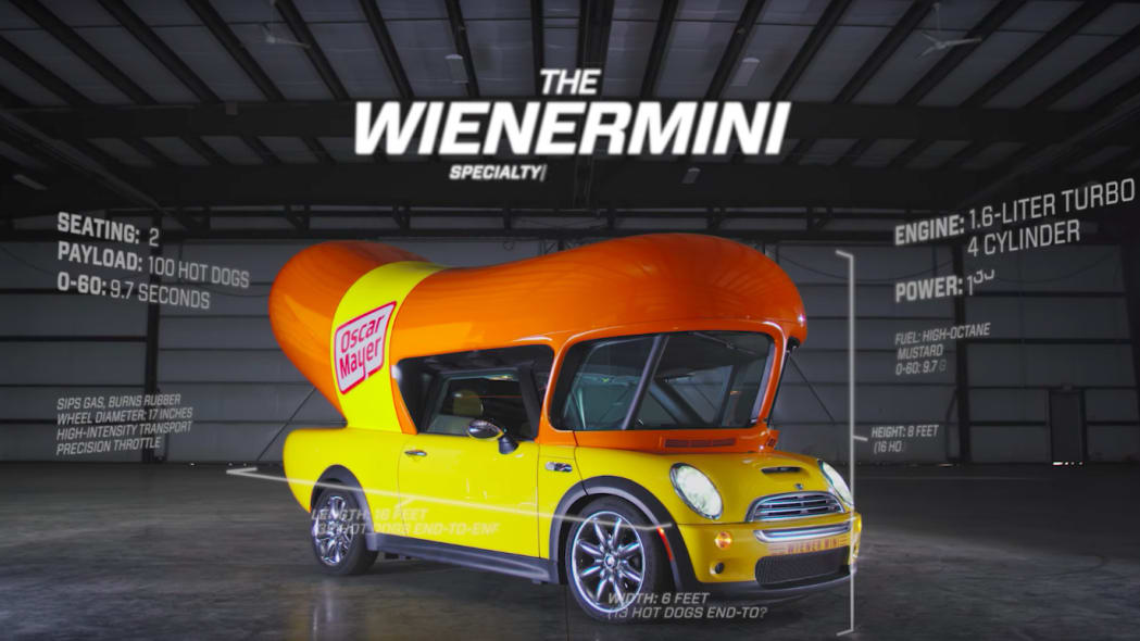 The Micro Wienermini