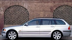 (iT Sport) 4dr Station Wagon