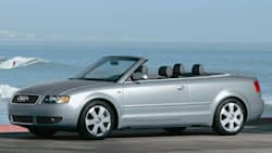 (3.0) 2dr All-wheel Drive Quattro Cabriolet