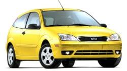 (ZX3 S) 2dr Hatchback