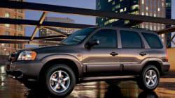Worksheet. 2006 Honda CRV Specs and Prices
