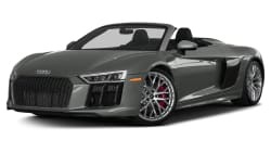(5.2 V10) 2dr All-wheel Drive quattro Spyder