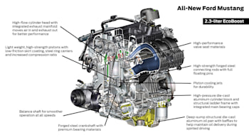 ford dissects the heart of the 2015 mustang its engine range autoblog