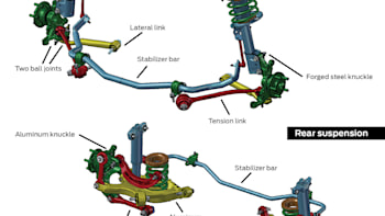 ford dissects the heart of the 2015 mustang its engine range autoblog rh autoblog com 2015 mustang gt engine diagram