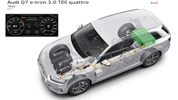 166 MPGe diesel-electric Audi Q7 E-Tron Quattro gets real in