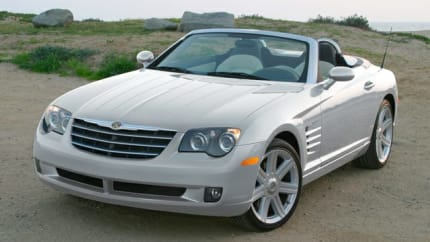 2008 Chrysler Crossfire 2dr Roadster Limited