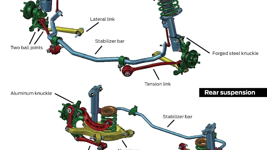 2015 Mustang Front Suspension Diagram Wiring Diagram