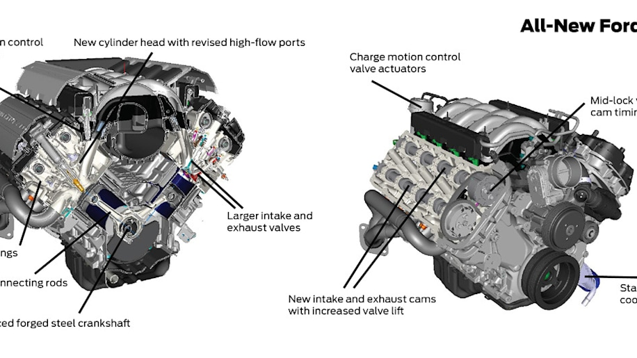 ford dissects the heart of the 2015 mustang, its engine range Ford Bronco 5.0 Engine Diagram 1980s ford 5 0 engine diagram