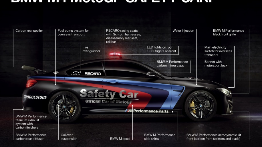 2015 bmw m4 motogp safety car with water injection photo gallery autoblog. Black Bedroom Furniture Sets. Home Design Ideas