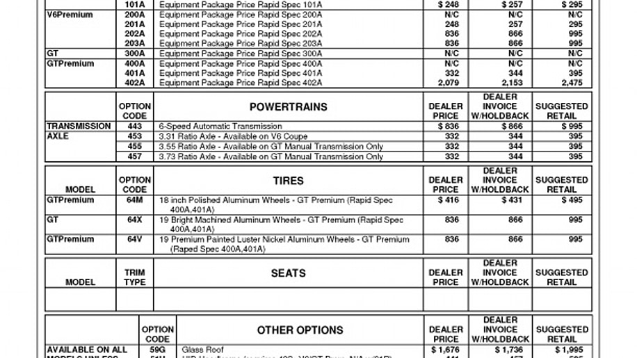 Ford Mustang Pricing Guide Photo Gallery Autoblog - Mustang invoice price