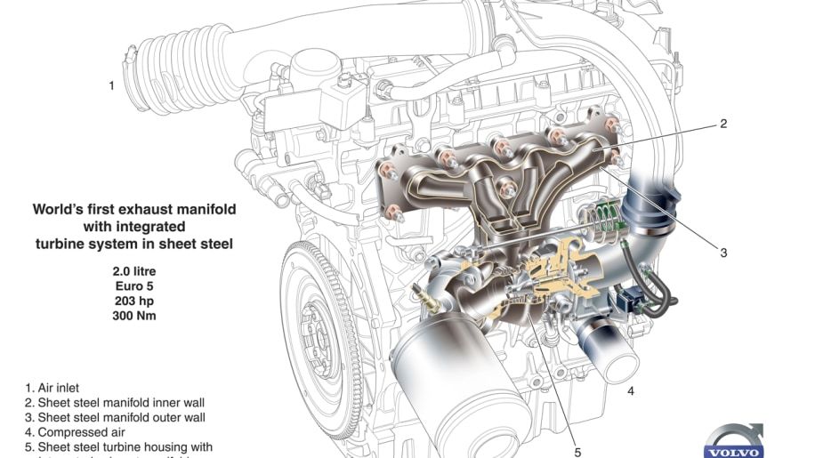 Volvo Introduces New Direct Injected Turbocharged 20liter Gtdi