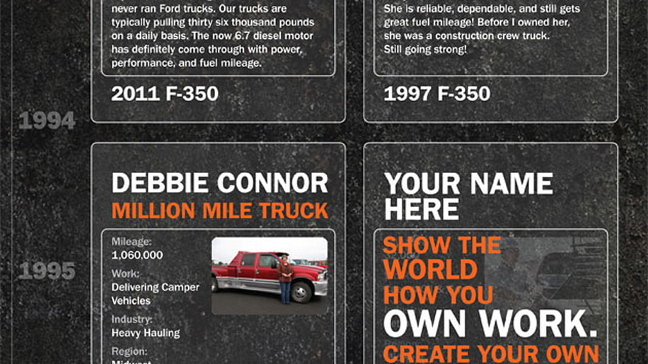 Ford Super Duty Infographic