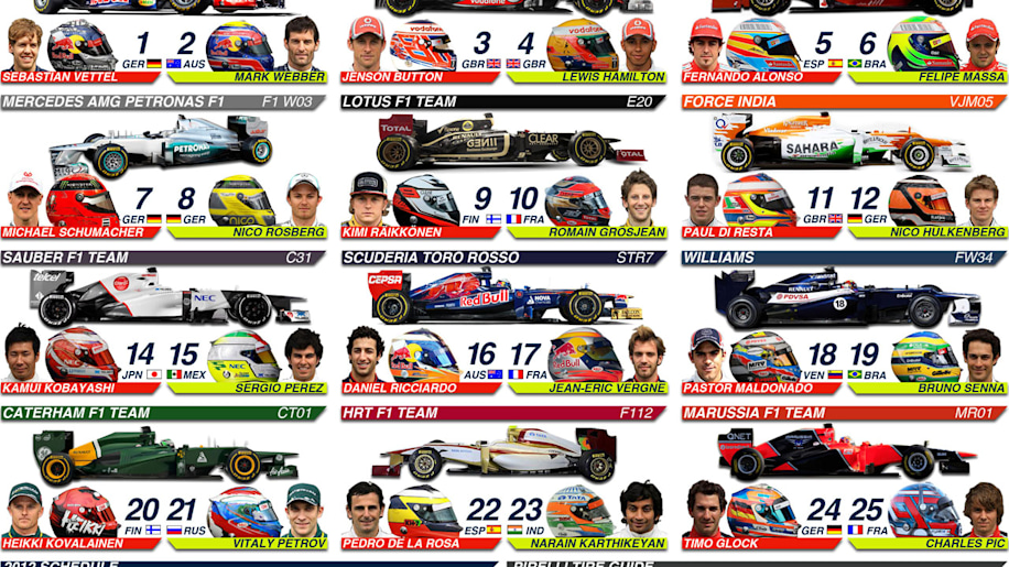 2012 Formula One Spotter S Guide Photo Gallery Autoblog
