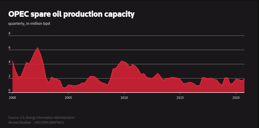 Q&A: Why is the attack in Saudi Arabia affecting oil prices?