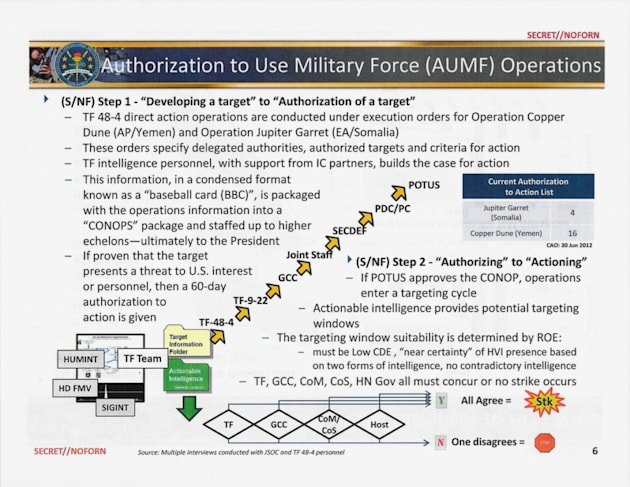 roe through the chain of command essay Rules of engagement and six levels in the chain of command essay and six levels in the chain of command introduction rules of engagement (roe) are needed to fight any war efficiently and they usually work.
