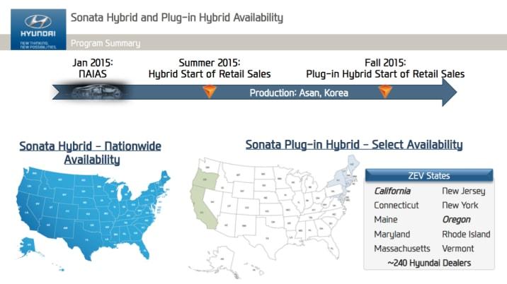 2016 Hyundai Sonata PHEV sales plan slide