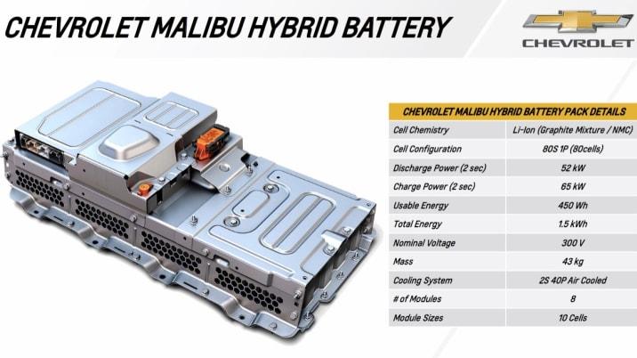 2016 Chevy Malibu Hybrid Battery