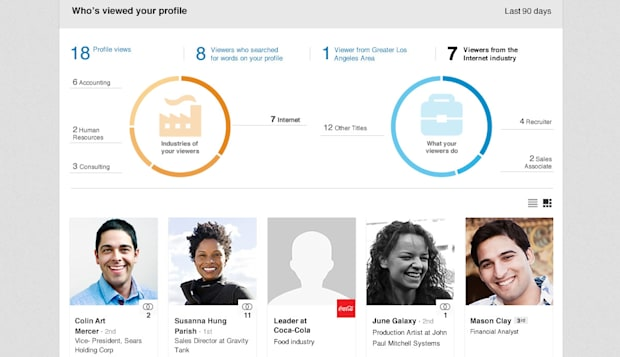 LinkedIn Who's Viewed Your Profile
