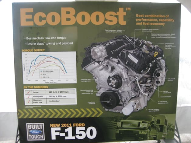 EcoBoost Engine poster
